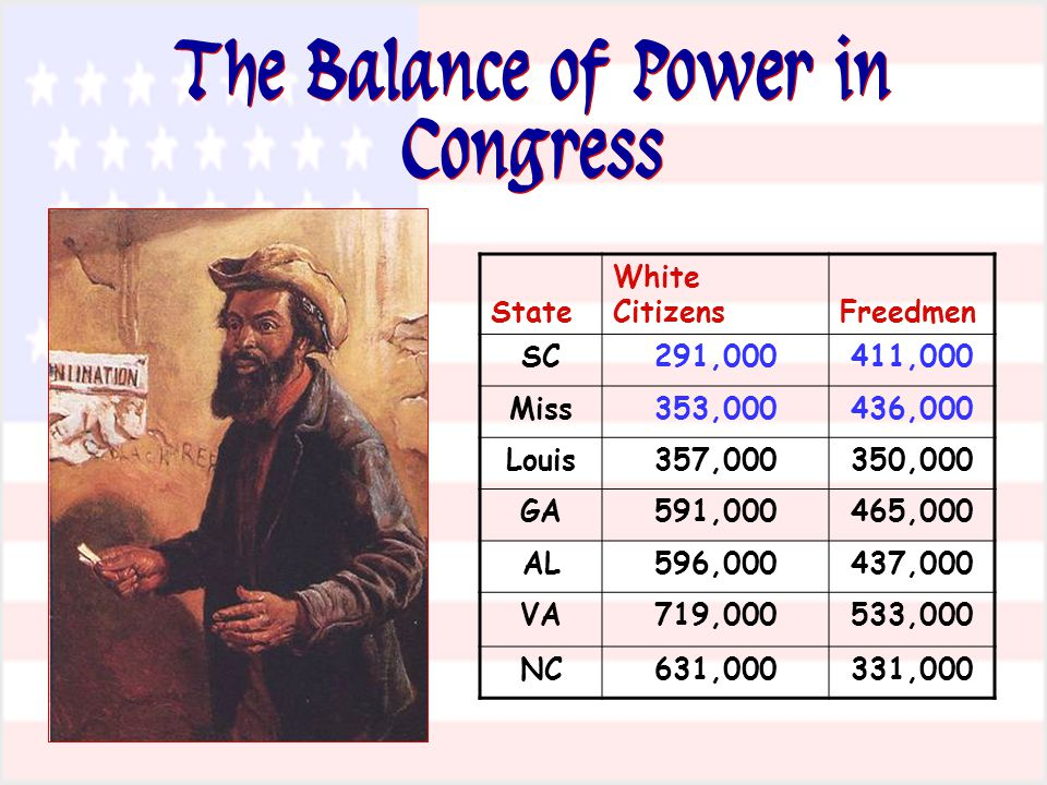 The Balance of Power in Congress State White CitizensFreedmen SC291,000411,000 Miss353,000436,000 Louis357,000350,000 GA591,000465,000 AL596,000437,00