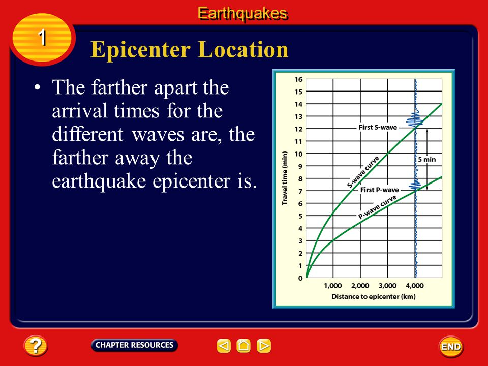 Learning from Earthquakes Earthquake Measurements Earthquakes 1 1 The height of the lines traced on the paper is a measure of the energy released by t