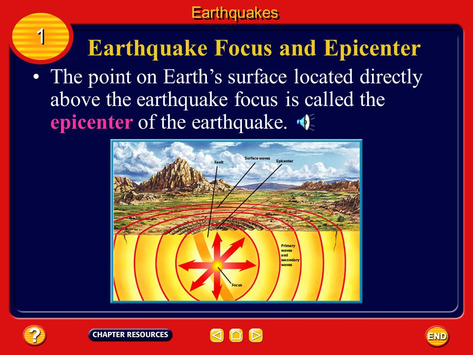 The point inside Earth where movement first occurs and energy is released is called the focus of an earthquake. Earthquake Focus and Epicenter Earthqu