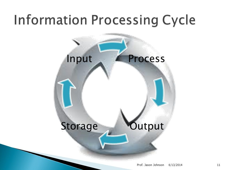 Process OutputStorage Input 6/13/2014Prof. Jason Johnson11