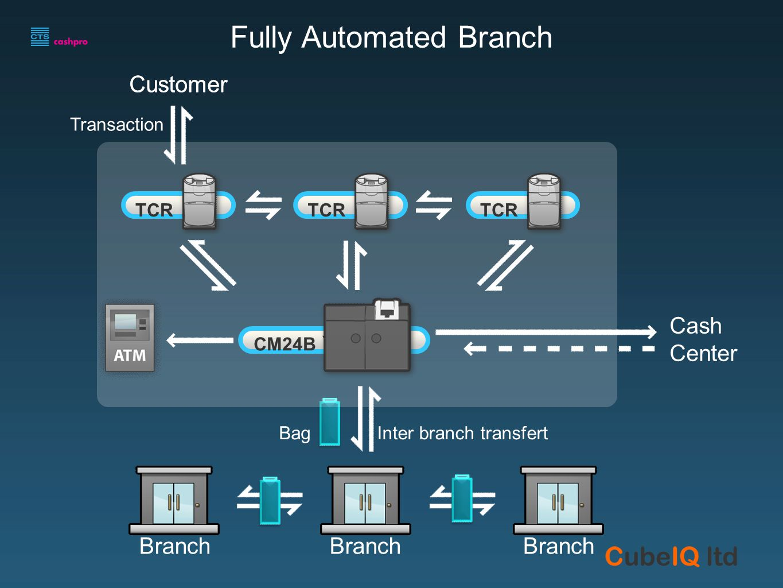 Inter branch transfertBag Branch Fully Automated Branch Cash Center v\ CM24B Customer Transaction TCR
