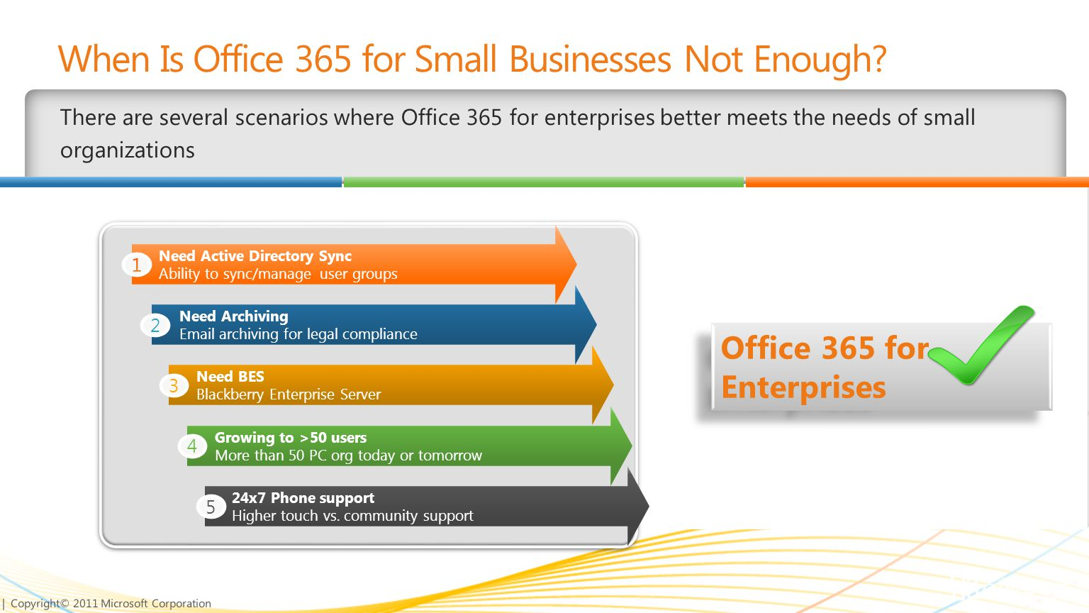 | Copyright© 2011 Microsoft Corporation When Is Office 365 for Small Businesses Not Enough.