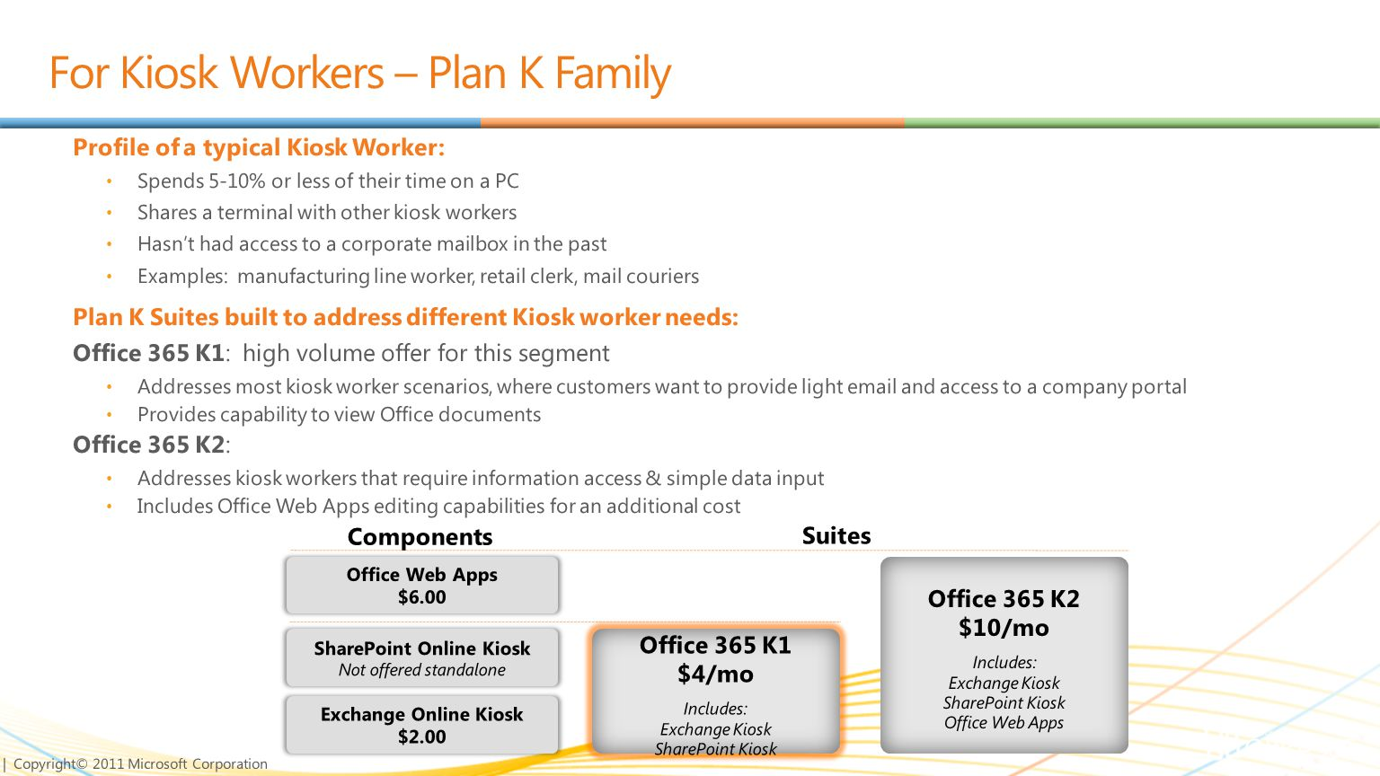 | Copyright© 2011 Microsoft Corporation For Kiosk Workers – Plan K Family Profile of a typical Kiosk Worker: Spends 5-10% or less of their time on a PC Shares a terminal with other kiosk workers Hasnt had access to a corporate mailbox in the past Examples: manufacturing line worker, retail clerk, mail couriers Plan K Suites built to address different Kiosk worker needs: Office 365 K1: high volume offer for this segment Addresses most kiosk worker scenarios, where customers want to provide light email and access to a company portal Provides capability to view Office documents Office 365 K2: Addresses kiosk workers that require information access & simple data input Includes Office Web Apps editing capabilities for an additional cost