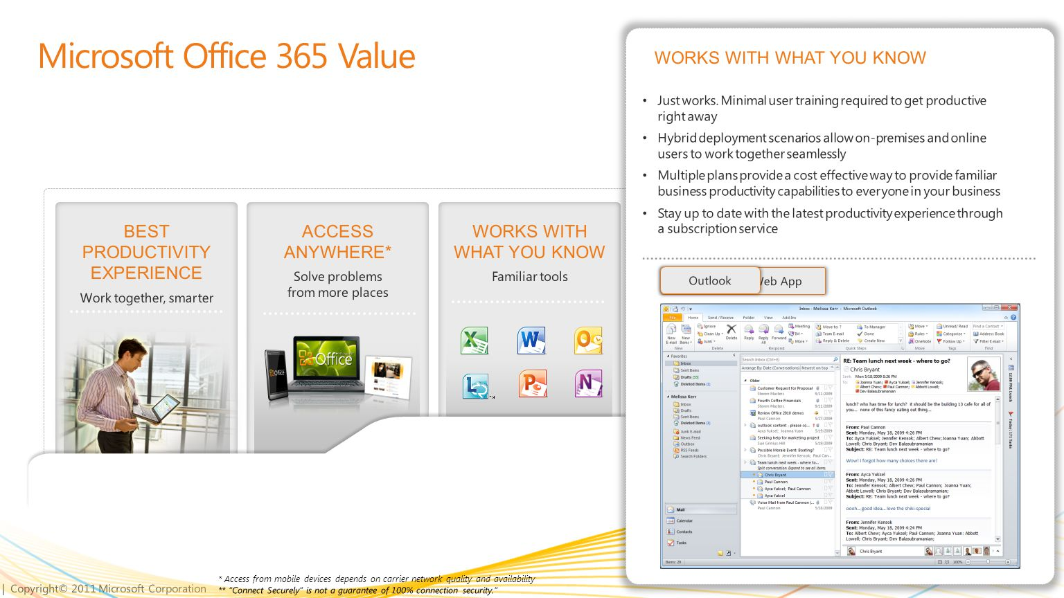 | Copyright© 2011 Microsoft Corporation BEST PRODUCTIVITY EXPERIENCE Work together, smarter Microsoft Office 365 Value ACCESS ANYWHERE* Solve problems from more places WORKS WITH WHAT YOU KNOW Familiar tools ROBUST SECURITY AND RELIABILITY 99.9% uptime.
