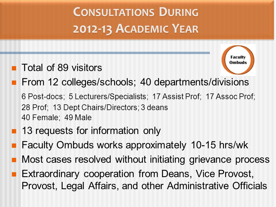 C ONSULTATIONS D URING 2012-13 A CADEMIC Y EAR Total of 89 visitors From 12 colleges/schools; 40 departments/divisions 6 Post-docs; 5 Lecturers/Specialists; 17 Assist Prof; 17 Assoc Prof; 28 Prof; 13 Dept Chairs/Directors; 3 deans 40 Female; 49 Male 13 requests for information only Faculty Ombuds works approximately 10-15 hrs/wk Most cases resolved without initiating grievance process Extraordinary cooperation from Deans, Vice Provost, Provost, Legal Affairs, and other Administrative Officials