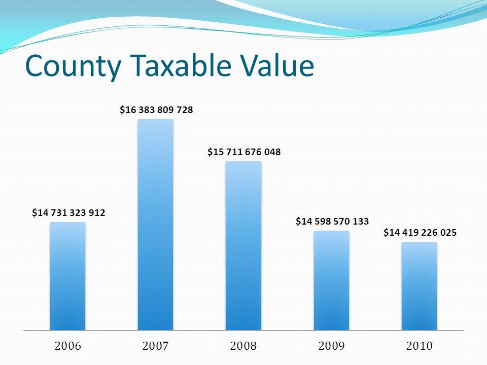 County Taxable Value