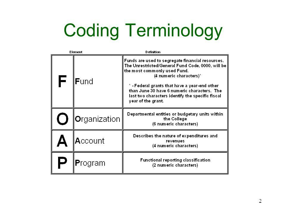 Coding Terminology 2