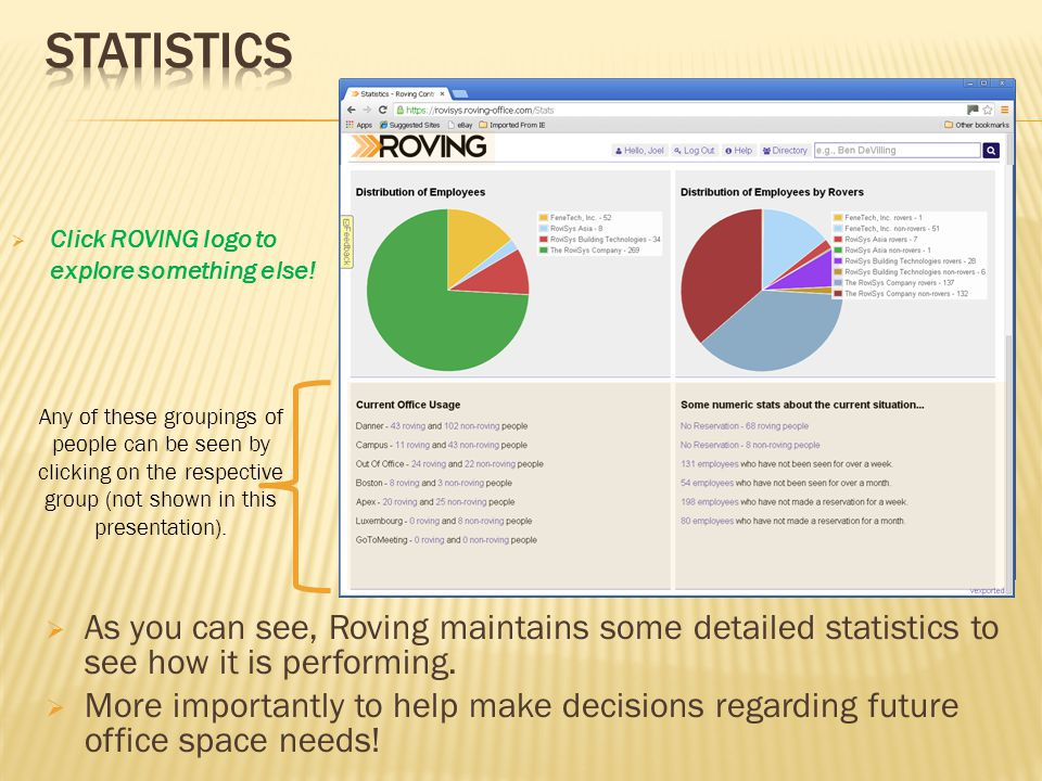 As you can see, Roving maintains some detailed statistics to see how it is performing.
