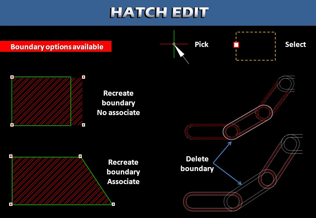 Recreateboundary No associate RecreateboundaryAssociate Pick Select Delete boundary Boundary options available