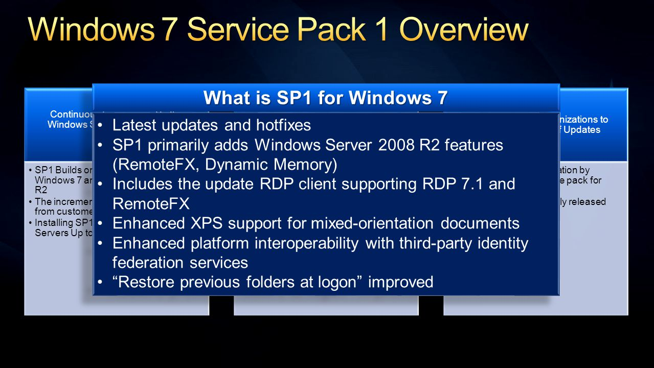 Continuous Improvement to the Windows Server and Windows 7 Platform SP1 Builds on solid foundation of Windows 7 and Windows Server 2008 R2 The incremental improvements stem from customer and partner feedback Installing SP1 helps keep your PCs and Servers Up to Date Delivers a Comprehensive Set of Innovations for Virtualization RemoteFX uses advanced technology to create a local like experience for remote users Dynamic Memory enables the system to dynamically adjust VM memory usage based on demand Makes it easy for Organizations to deploy a single set of Updates SP1 simplifies administration by delivering a single service pack for client and server SP1 delivers all previously released updates since RTM Latest updates and hotfixes SP1 primarily adds Windows Server 2008 R2 features (RemoteFX, Dynamic Memory) Includes the update RDP client supporting RDP 7.1 and RemoteFX Enhanced XPS support for mixed-orientation documents Enhanced platform interoperability with third-party identity federation services Restore previous folders at logon improved Latest updates and hotfixes SP1 primarily adds Windows Server 2008 R2 features (RemoteFX, Dynamic Memory) Includes the update RDP client supporting RDP 7.1 and RemoteFX Enhanced XPS support for mixed-orientation documents Enhanced platform interoperability with third-party identity federation services Restore previous folders at logon improved What is SP1 for Windows 7