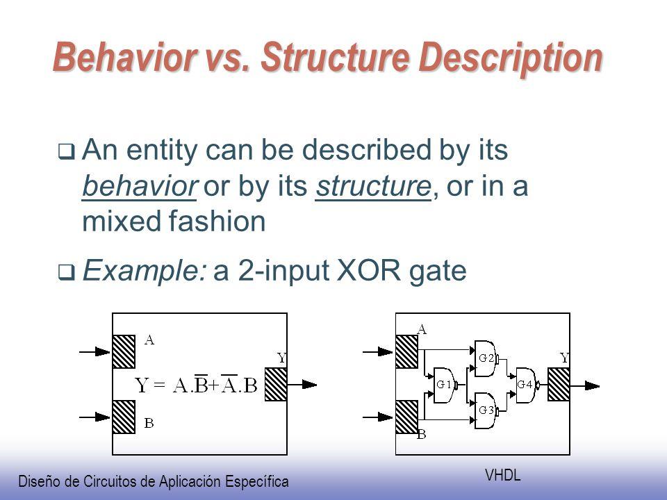 Diseño de Circuitos de Aplicación Específica VHDL Behavior vs.