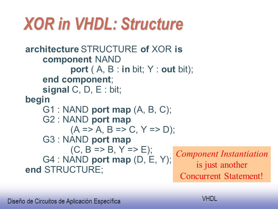 Diseño de Circuitos de Aplicación Específica VHDL XOR in VHDL: Structure architecture STRUCTURE of XOR is component NAND port ( A, B : in bit; Y : out
