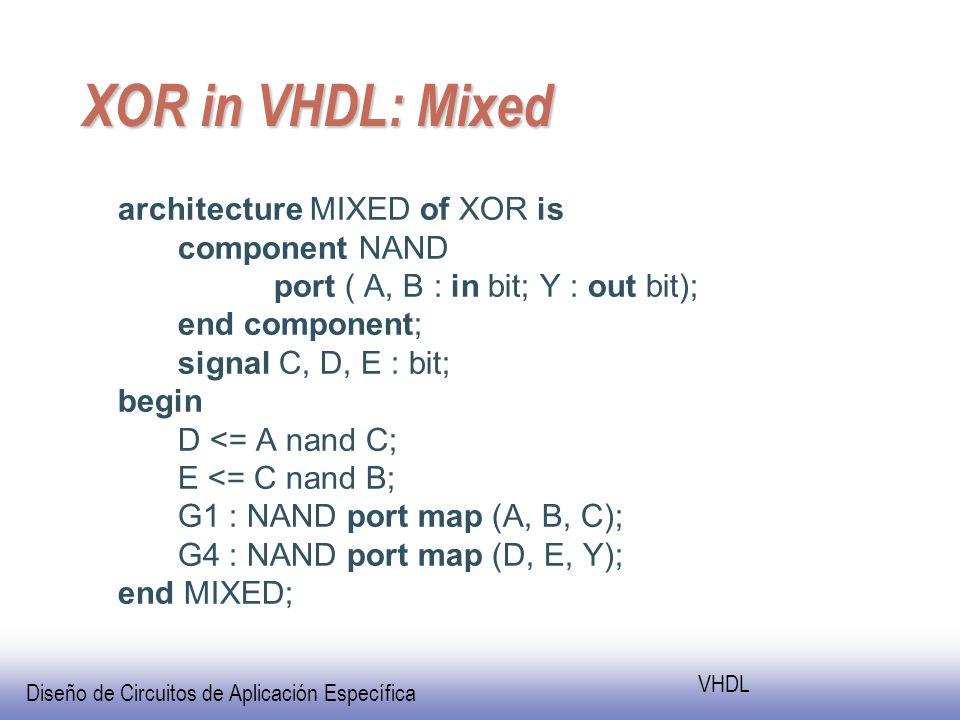 Diseño de Circuitos de Aplicación Específica VHDL XOR in VHDL: Mixed architecture MIXED of XOR is component NAND port ( A, B : in bit; Y : out bit); end component; signal C, D, E : bit; begin D <= A nand C; E <= C nand B; G1 : NAND port map (A, B, C); G4 : NAND port map (D, E, Y); end MIXED;
