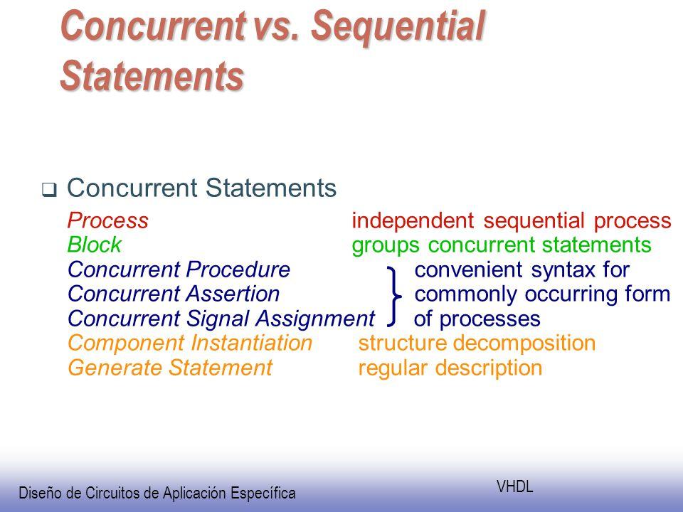Diseño de Circuitos de Aplicación Específica VHDL Concurrent vs.