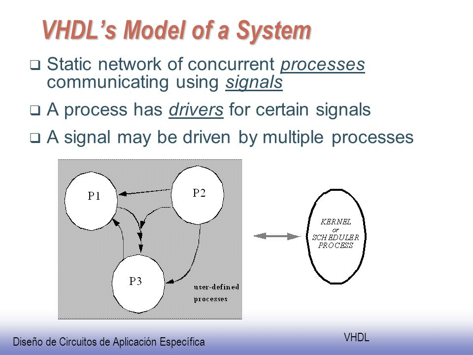 Diseño de Circuitos de Aplicación Específica VHDL VHDLs Model of a System Static network of concurrent processes communicating using signals A process has drivers for certain signals A signal may be driven by multiple processes