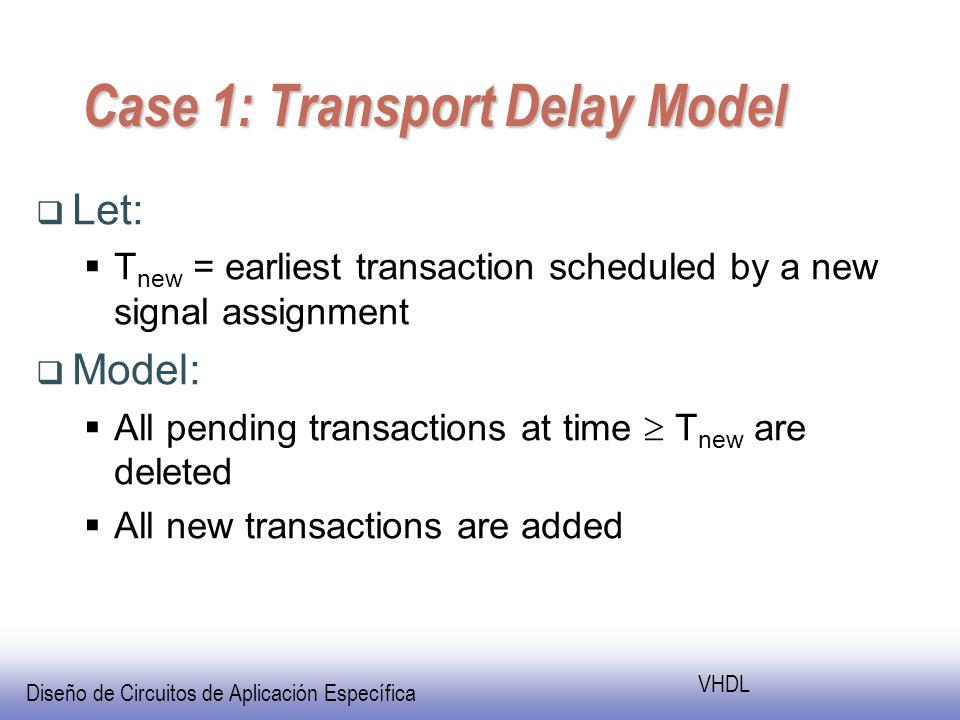 Diseño de Circuitos de Aplicación Específica VHDL Case 1: Transport Delay Model Let: T new = earliest transaction scheduled by a new signal assignment Model: All pending transactions at time T new are deleted All new transactions are added