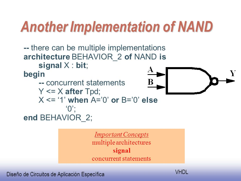 Diseño de Circuitos de Aplicación Específica VHDL Another Implementation of NAND -- there can be multiple implementations architecture BEHAVIOR_2 of N