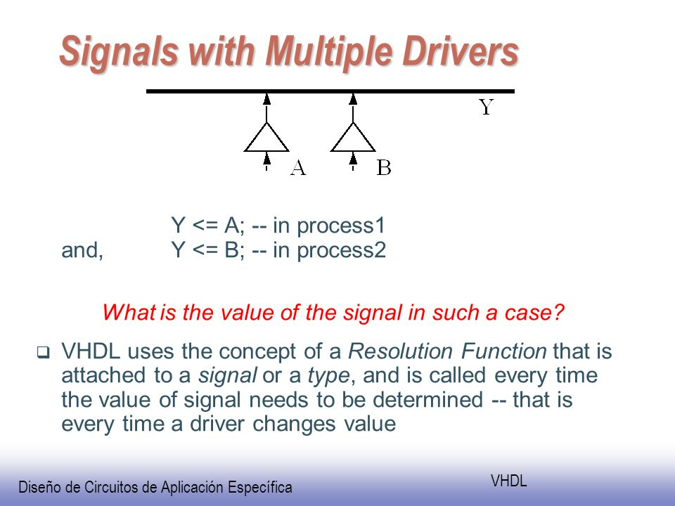 Diseño de Circuitos de Aplicación Específica VHDL Signals with Multiple Drivers Y <= A; -- in process1 and,Y <= B; -- in process2 What is the value of the signal in such a case.