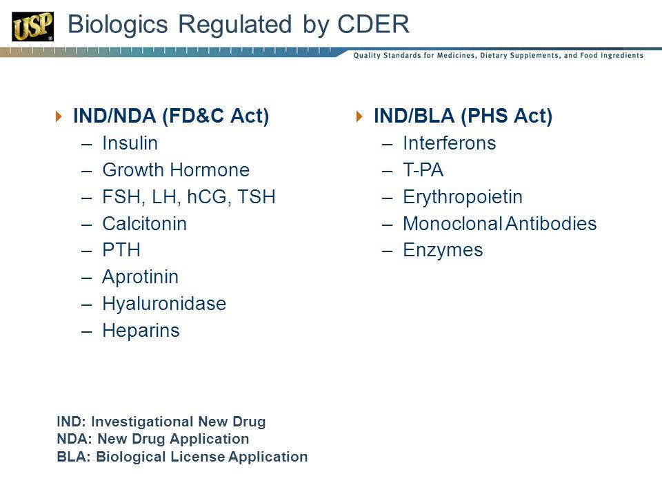 Biologics Regulated by CDER IND/NDA (FD&C Act) –Insulin –Growth Hormone –FSH, LH, hCG, TSH –Calcitonin –PTH –Aprotinin –Hyaluronidase –Heparins IND/BL
