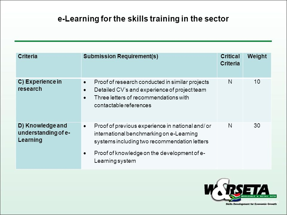 e-Learning for the skills training in the sector CriteriaSubmission Requirement(s) Critical Criteria Weight C) Experience in research Proof of researc
