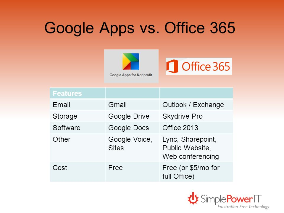 Google Apps vs.