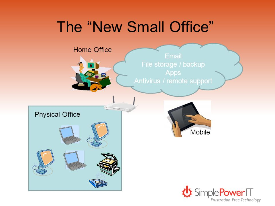 The New Small Office Email File storage / backup Apps Antivirus / remote support Mobile Physical Office Home Office