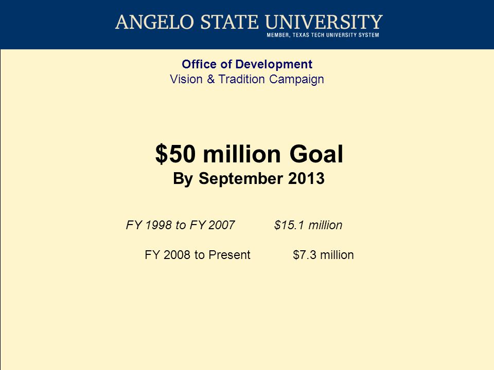 Office of Development Vision & Tradition Campaign $50 million Goal By September 2013 FY 1998 to FY 2007 $15.1 million FY 2008 to Present$7.3 million