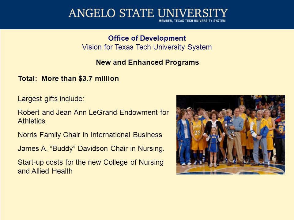 Office of Development Vision for Texas Tech University System Total: More than $3.7 million Largest gifts include: Robert and Jean Ann LeGrand Endowment for Athletics Norris Family Chair in International Business James A.