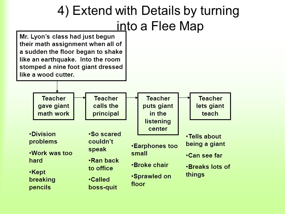 4) Extend with Details by turning into a Flee Map Mr.