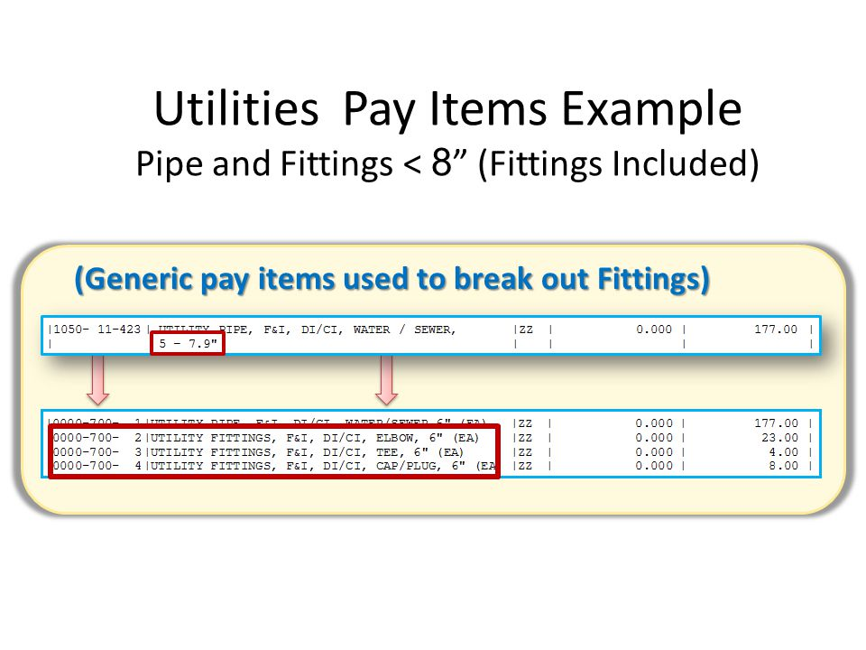 Utilities Pay Items Example Pipe and Fittings < 8 (Fittings Included) (Generic pay items used to break out Fittings)