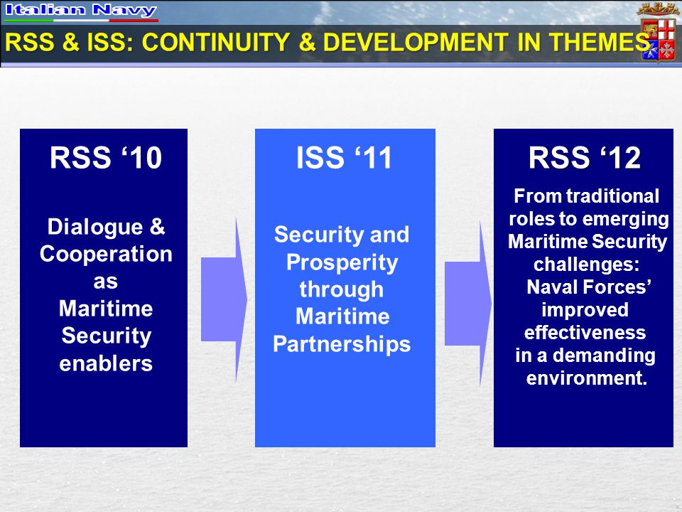 RSS 10 Dialogue & Cooperation as Maritime Security enablers Security and Prosperity through Maritime Partnerships ISS 11 RSS & ISS: CONTINUITY & DEVELOPMENT IN THEMES RSS 12 From traditional roles to emerging Maritime Security challenges: Naval Forces improved effectiveness in a demanding environment.