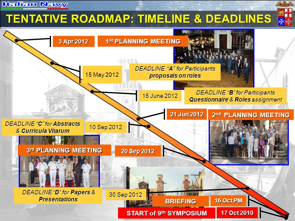 1 st PLANNING MEETING DEADLINE B for Participants Questionnaire & Roles assignment DEADLINE C for Abstracts & Curricula Vitarum DEADLINE D for Papers & Presentations DEADLINE D for Papers & Presentations DEADLINE A for Participants proposals on roles 2 nd PLANNING MEETING 3 rd PLANNING MEETING START of 9 th SYMPOSIUM 3 Apr May June Jun Sep Sep Sep Oct 2010 TENTATIVE ROADMAP: TIMELINE & DEADLINES BRIEFING 16 Oct PM