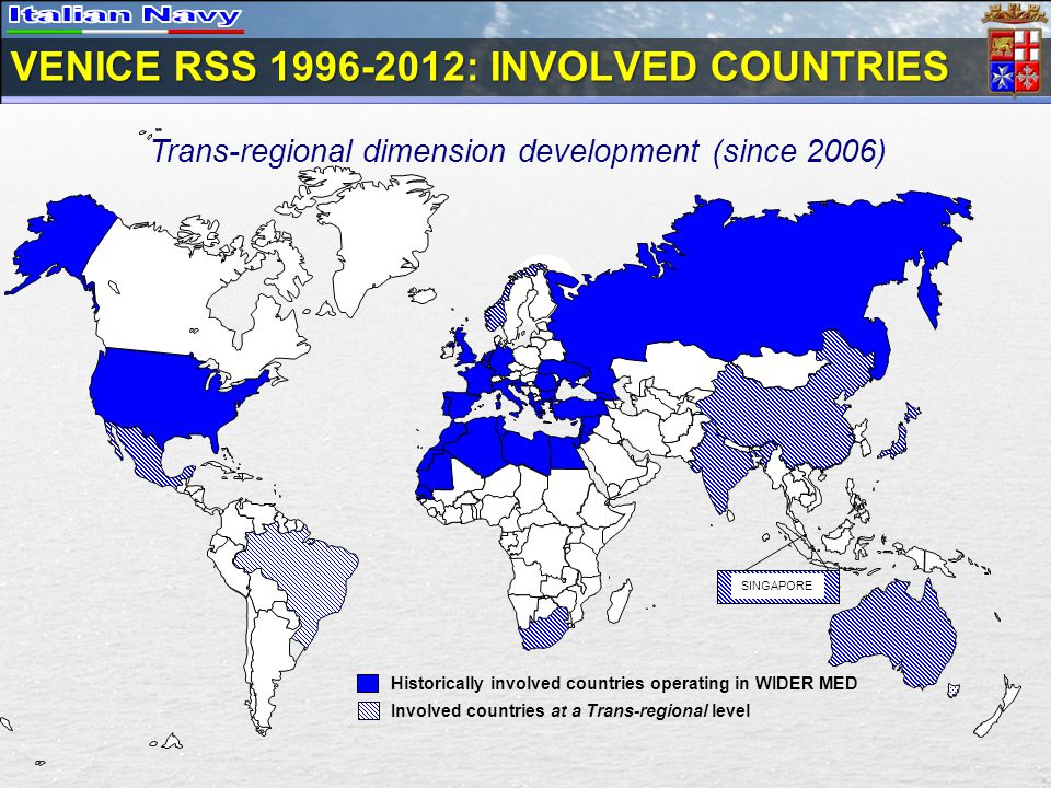 VENICE RSS : INVOLVED COUNTRIES Historically involved countries operating in WIDER MED Involved countries at a Trans-regional level Trans-regional dimension development (since 2006) SINGAPORE