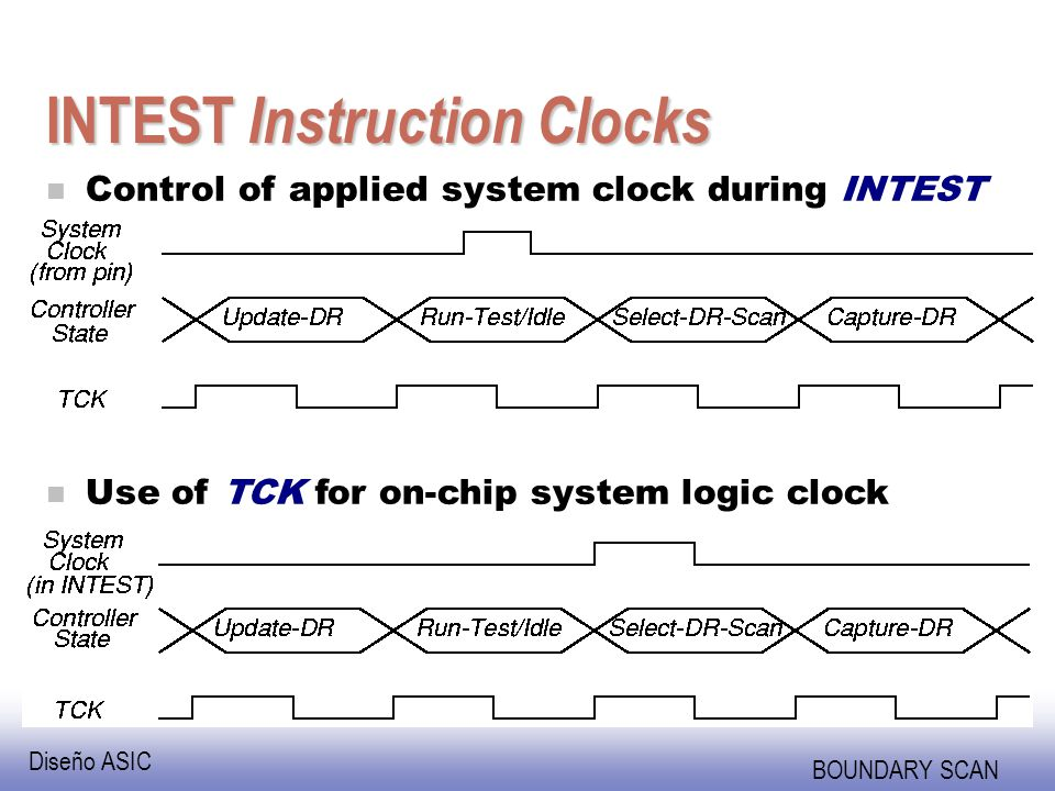 Diseño ASIC BOUNDARY SCAN INTEST Instruction Clocks n Control of applied system clock during INTEST n Use of TCK for on-chip system logic clock