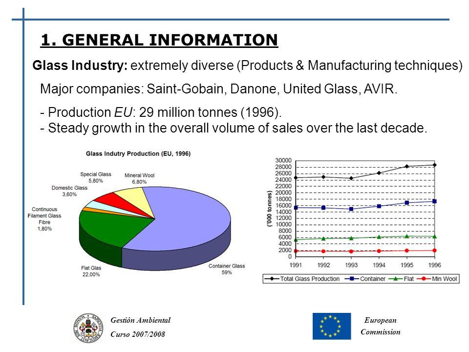 Gestión Ambiental Curso 2007/2008 European Commission 1.