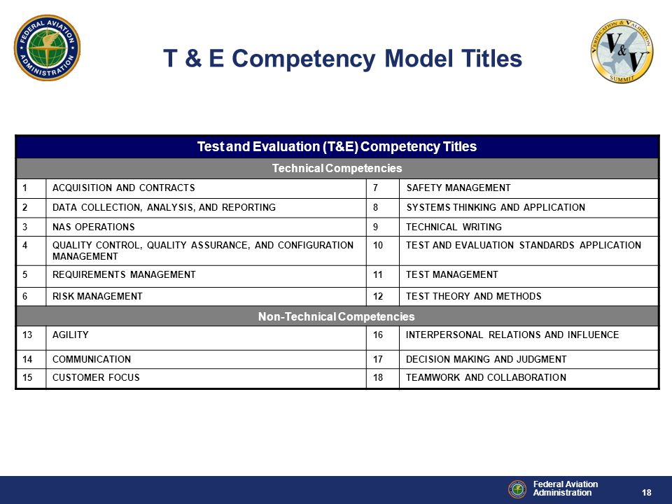 18 Federal Aviation Administration V&V Summit - Oct 2012 18 Federal Aviation Administration Test and Evaluation (T&E) Competency Titles Technical Comp