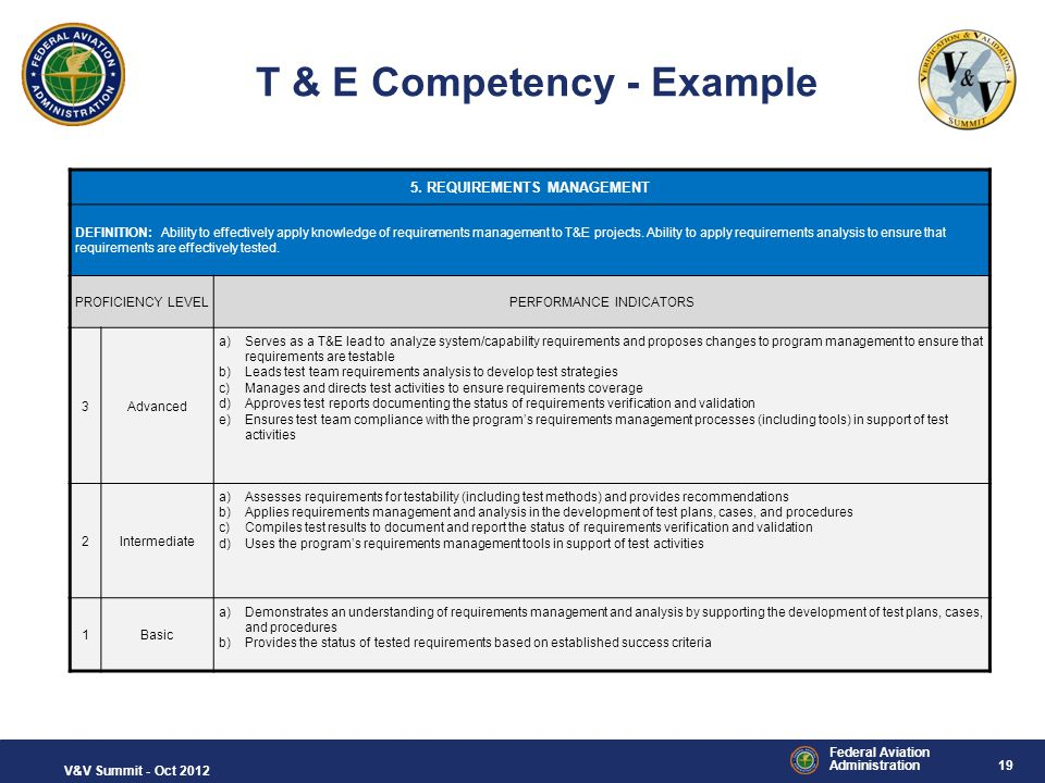 19 Federal Aviation Administration V&V Summit - Oct 2012 T & E Competency - Example 5. REQUIREMENTS MANAGEMENT DEFINITION: Ability to effectively appl