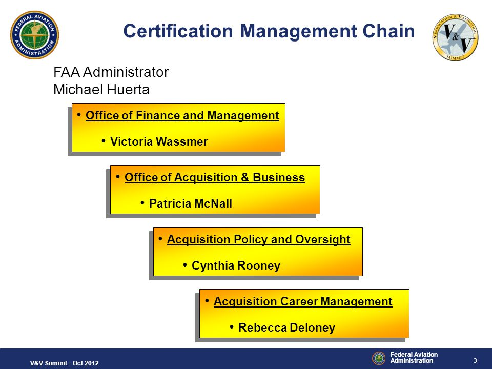 3 Federal Aviation Administration V&V Summit - Oct 2012 Certification Management Chain Acquisition Career Management Rebecca Deloney Acquisition Caree