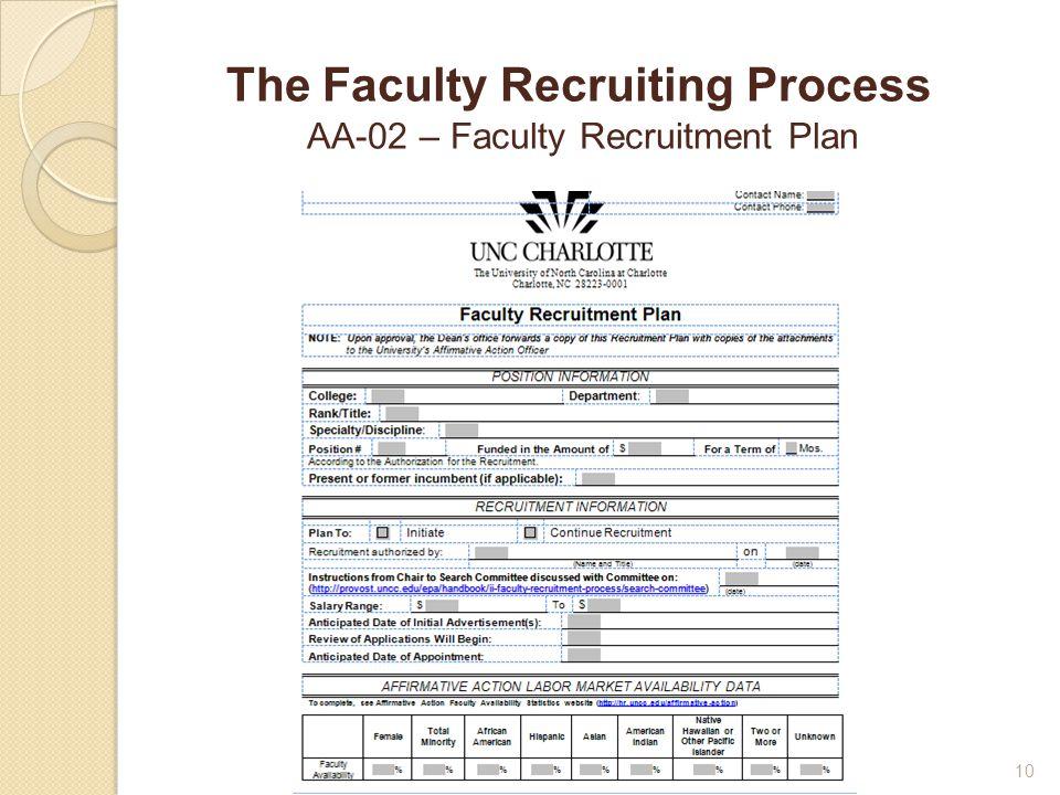 The Faculty Recruiting Process AA-02 – Faculty Recruitment Plan 10