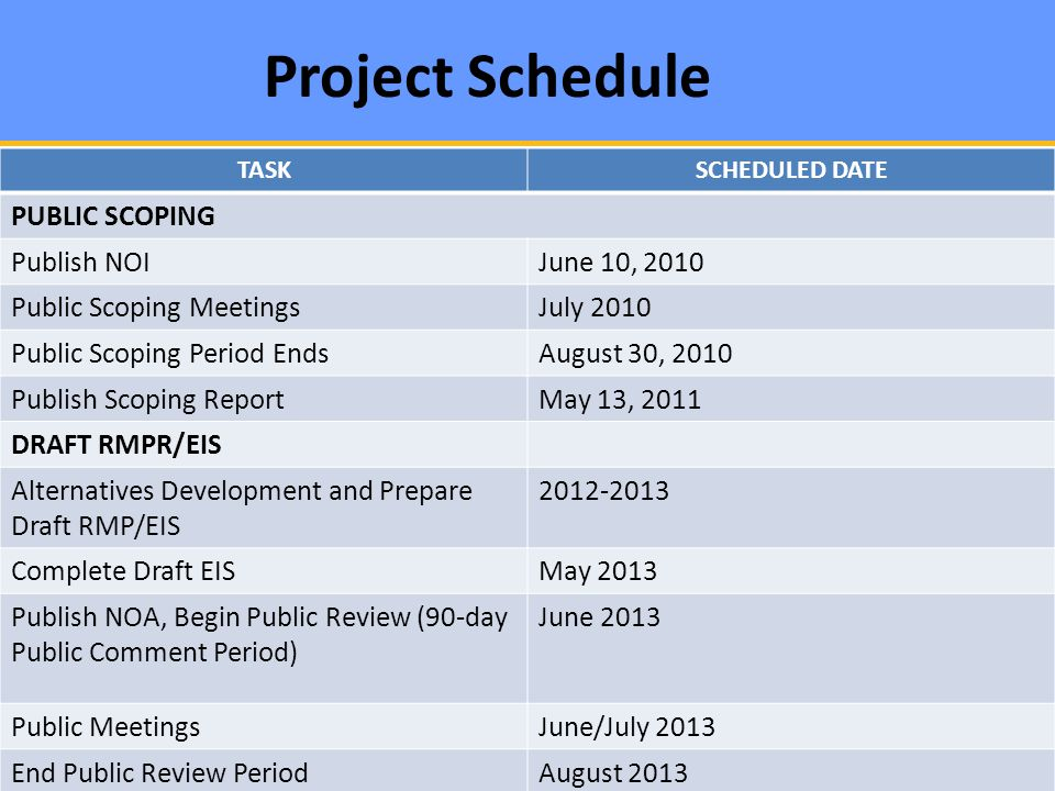 Project Schedule TASKSCHEDULED DATE PUBLIC SCOPING Publish NOIJune 10, 2010 Public Scoping MeetingsJuly 2010 Public Scoping Period EndsAugust 30, 2010