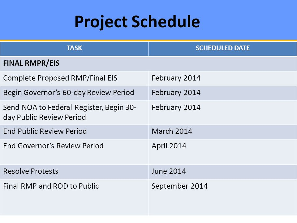 Project Schedule TASKSCHEDULED DATE FINAL RMPR/EIS Complete Proposed RMP/Final EISFebruary 2014 Begin Governors 60-day Review PeriodFebruary 2014 Send