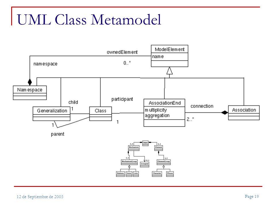 Page 19 12 de Septiembre de 2005 UML Class Metamodel