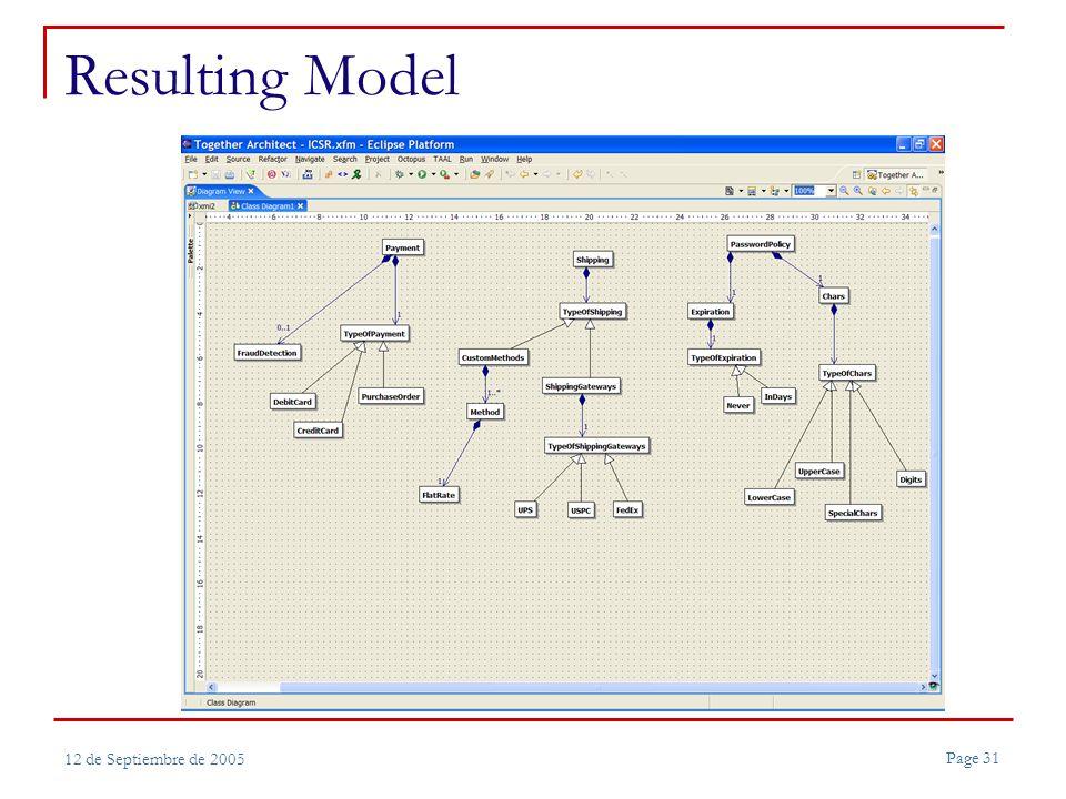 Page 31 12 de Septiembre de 2005 Resulting Model