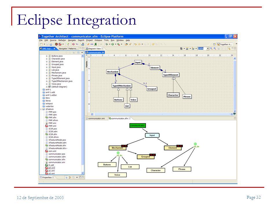 Page 32 12 de Septiembre de 2005 Eclipse Integration