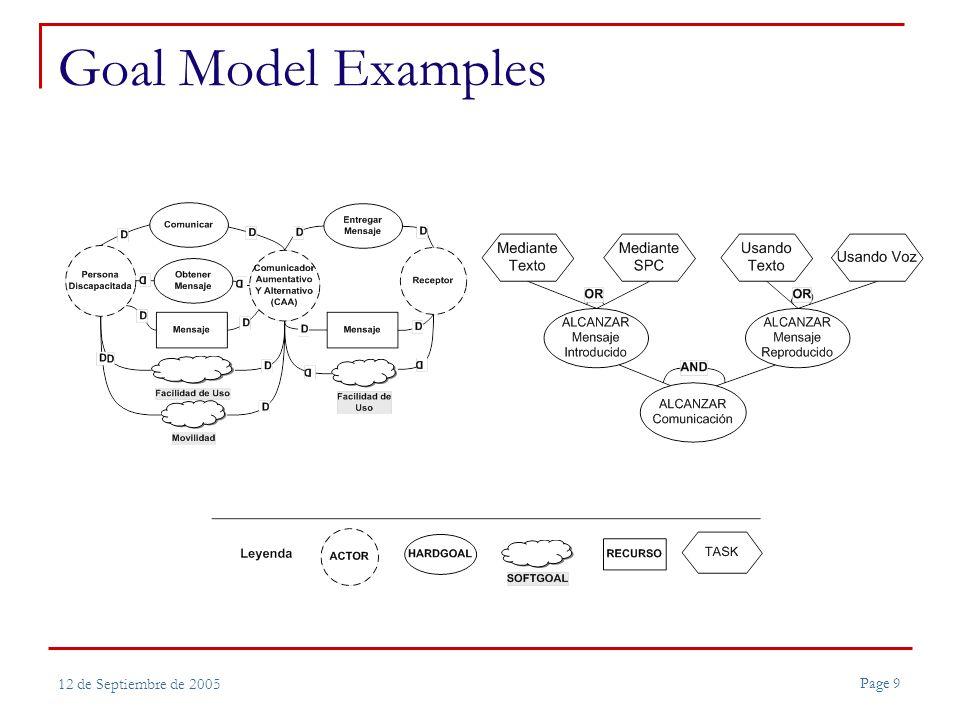 Page 9 12 de Septiembre de 2005 Goal Model Examples