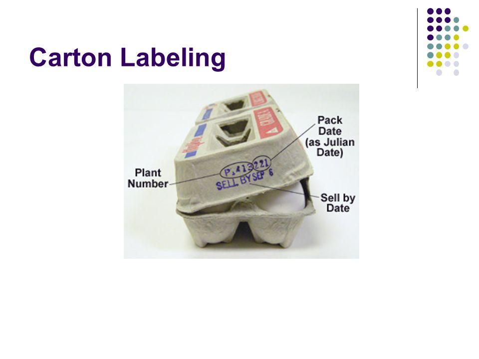 Carton Labeling