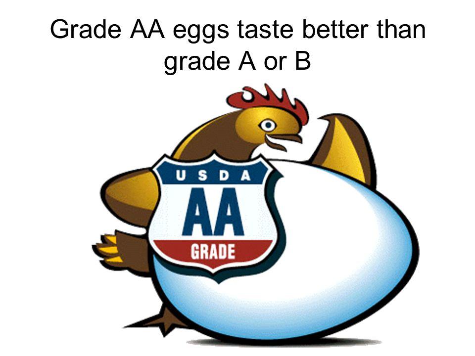 Grade AA eggs taste better than grade A or B