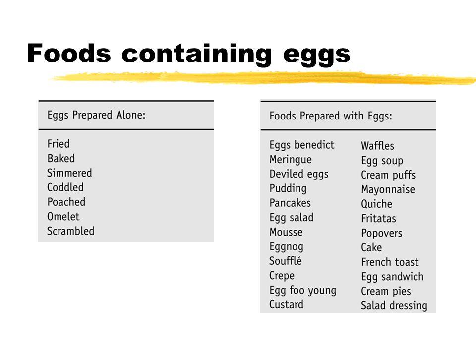 Eggs types zChicken eggs yStandard yFertile yFree-range yOrganic zNon-chicken eggs yDuck yGoose yOstrich yQuail yTurkey