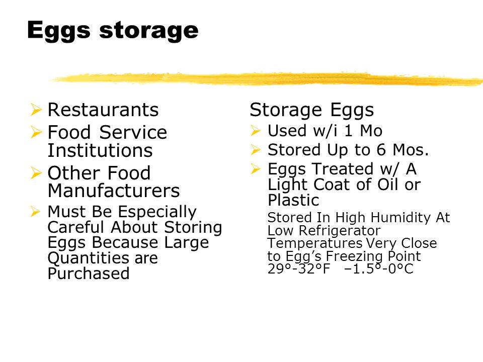 Eggs storage Restaurants Food Service Institutions Other Food Manufacturers Must Be Especially Careful About Storing Eggs Because Large Quantities are Purchased Storage Eggs Used w/i 1 Mo Stored Up to 6 Mos.