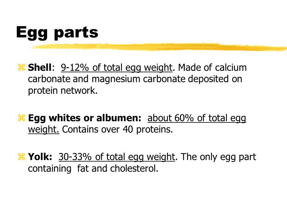 Eggs preparation Custards Ingredients Milk &/or Cream Sweeteners Sugar Honey Flavorings Vanilla Nutmeg Etc.